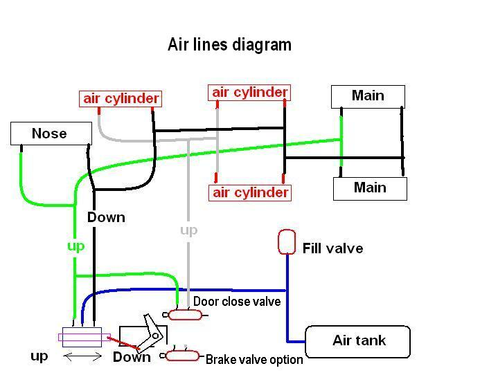 semi truck air line diagram semi free engine image for user manual