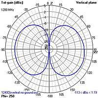 Name: 1240Cloverleaf no ground03.jpg