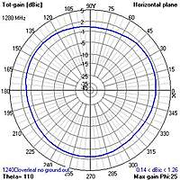 Name: 1240Cloverleaf no ground05.jpg