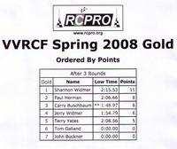 Name: VVRCF Spring race results Gold.JPG