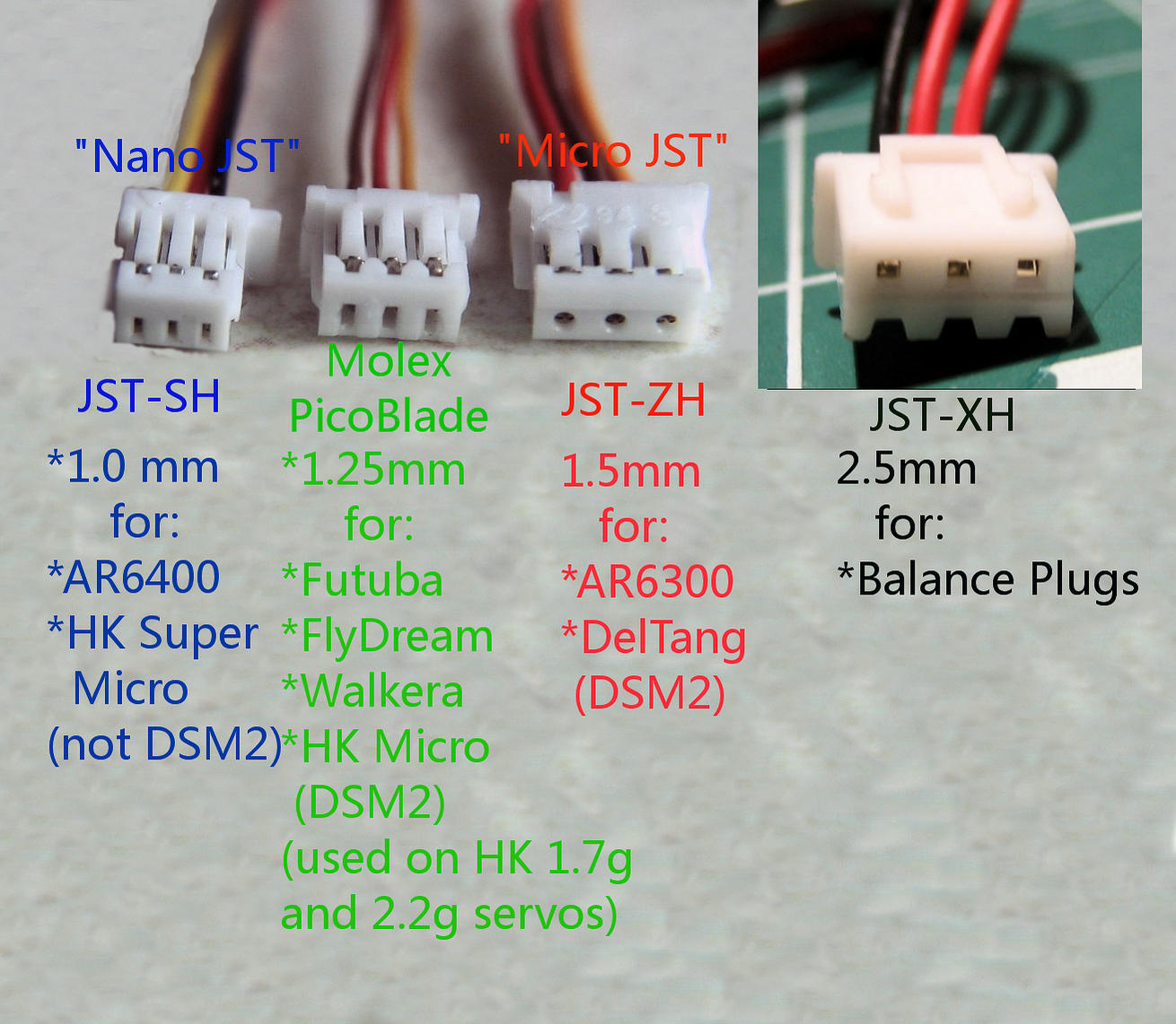 EastBay RC: Small JST and Molex Connectors
