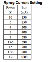 Name: Screen Shot 2014-09-08 at 11.13.04 AM.png Views: 16 Size: 18.1 KB Description: Table of resistor values for different currents