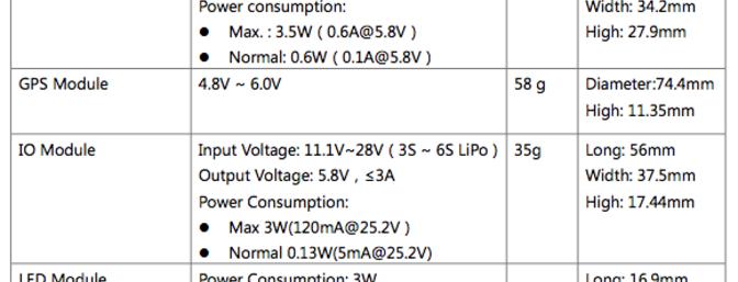 SuperX Module Parameters