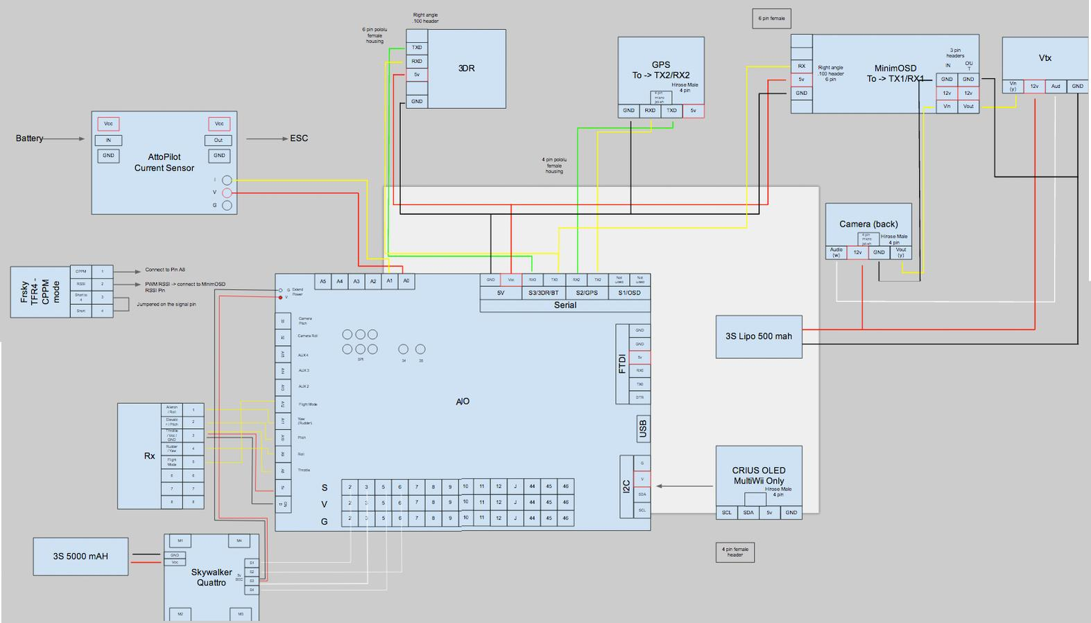 apm arducopter wiring diagram wiring diagram image result for apm arducopter wiring diagram