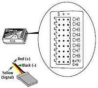 Receiver channel setup - RCU Forums