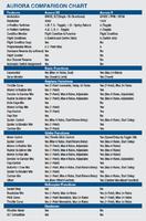 Name: Comparison Chart.png Views: 168 Size: 126.5 KB Description: