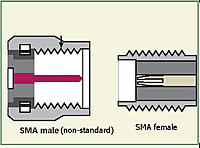 Name: sma-diagram-non-standard.jpg