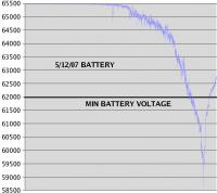 Name: auto15.jpg