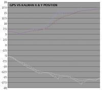 Name: kalman02.jpg Views: 102 Size: 45.6 KB Description: