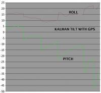 Name: kalman03.jpg Views: 146 Size: 34.5 KB Description: With GPS