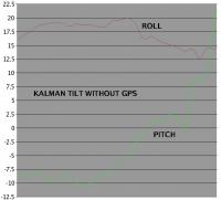 Name: kalman04.jpg Views: 126 Size: 34.2 KB Description: Without GPS