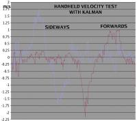 Name: kalman06.jpg