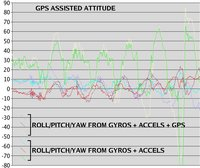 Name: gps_assisted_ahrs03.jpg