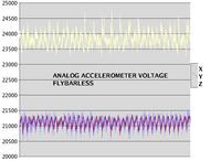 Name: flybarless_accel01.jpg