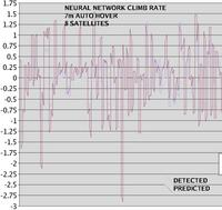Name: neural_climb_rate01.jpg