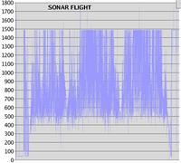 Name: sonar01.jpg