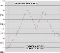 Name: altitude_test01.jpg