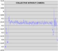 Name: collective01.jpg