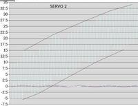 Name: neural_swash09.jpg Views: 120 Size: 86.6 KB Description: influence of a servo on blade pitch