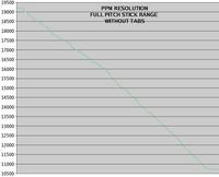 Name: ppm_resolution.jpg