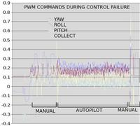 Name: crash12.jpg