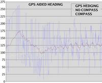 Name: gps_heading06.jpg