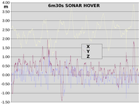 Name: sonar51.png