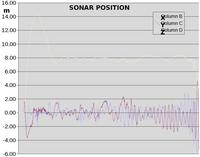 Name: sonar70.jpg