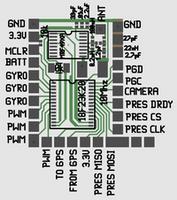 Name: 900mhz01.png Views: 121 Size: 22.4 KB Description: How bout some 900Mhz designs.
