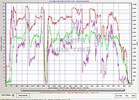 Name: Yak Speed and RPM.jpg