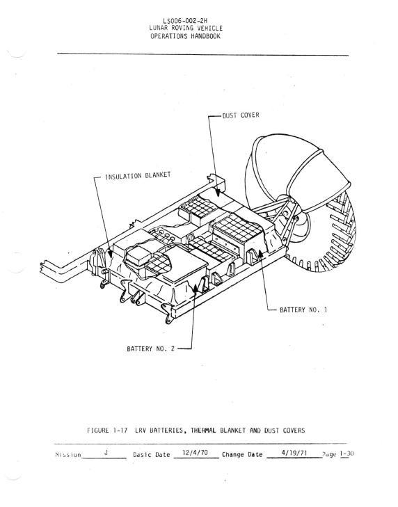 lunar car diagram