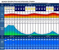 Name: Forecast.jpg