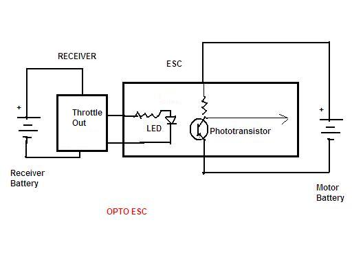 Naze32 Spektrum Wiring together with Cc3d likewise Showthread additionally 1605 likewise Wiring A Switch For Cement Mixer. on opto esc wiring diagram