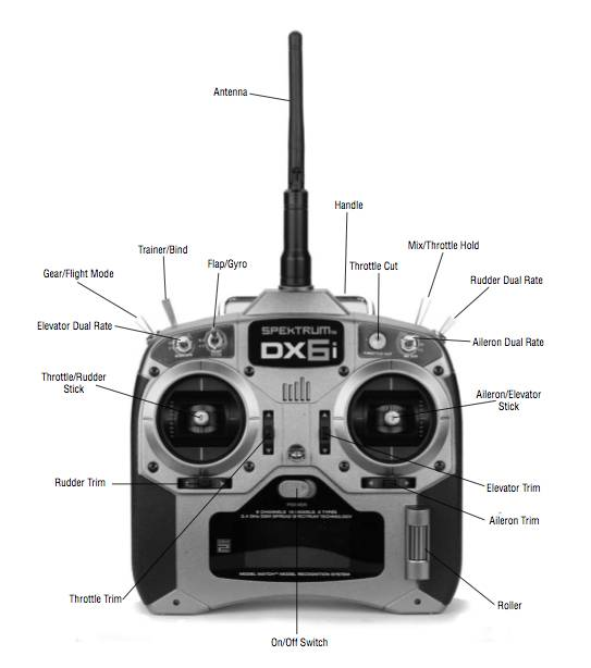 spektrum dx7 rc helicopter wiring diagram   41 wiring