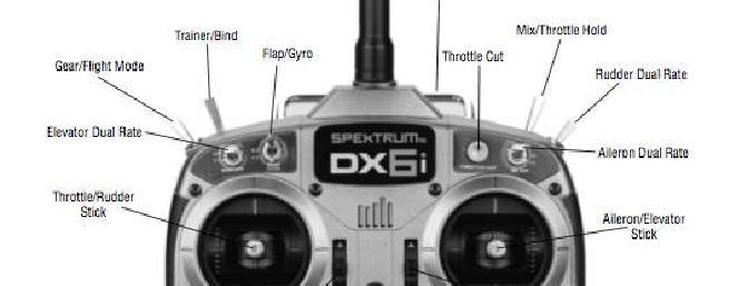 инструкция на русском spektrum dx6i