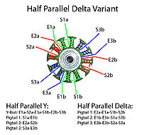 Name: MotorStatorDeltaParallel.jpg