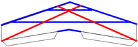 Name: Reinforcement schema.png