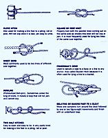 Name: boat_knots.jpg