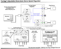 Name: SpeedReg.png
