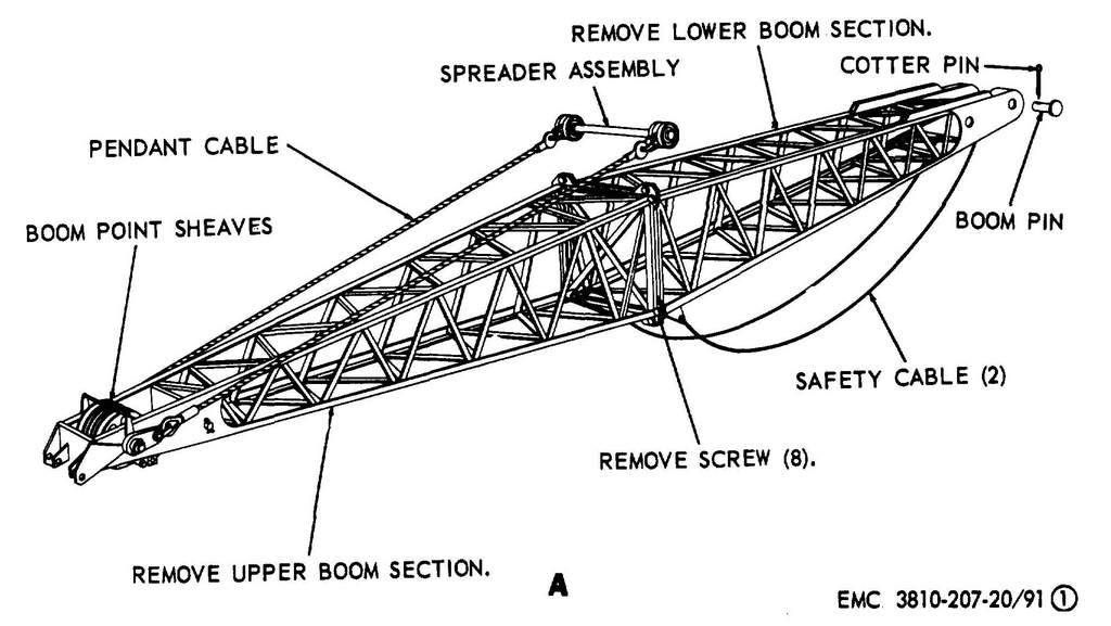 Parts Of A Crane Boom : Attachment browser crane boom g by ironhorse rc groups