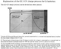 Name: CCCV charging diagram.jpg