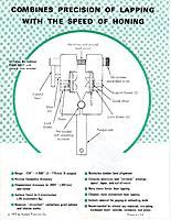 Name: Sunnen External Hone 2.jpg Views: 17 Size: 536.4 KB Description: Sunnen Exturnal Hone 2