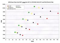 Name: EMP, RPM from Watts,8x4.jpg