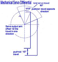 Name: ServoDifferential.jpg