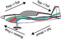 Name: KE Rudder Rules.jpg