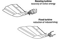 Name: winglet 5.jpg Views: 244 Size: 44.0 KB Description: Turbine wing tips