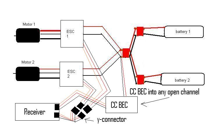 electric rc plane wiring diagram rc bec wiring wiring