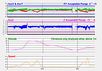 Name: VibrationSummary.jpg