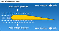 Name: High & Low Pressure Areas.jpg