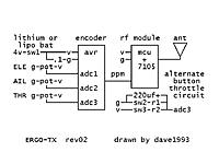 Name: ergotx02.jpg